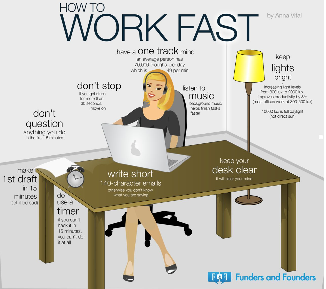 Image: How to work fast by Ana Vital